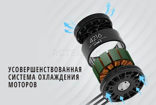 Усовершенствованная система охлаждения моторов DJI E1200 Standard